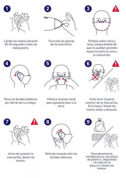 Recomendaciones uso de mascarillas